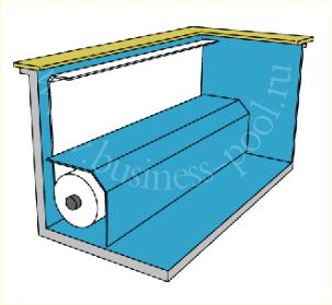 Фото: Подводное расположение вала со скамьей из полиэстера