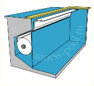 Фото: Подводное размещение жалюзи в стене бассейна с направляющими роликами