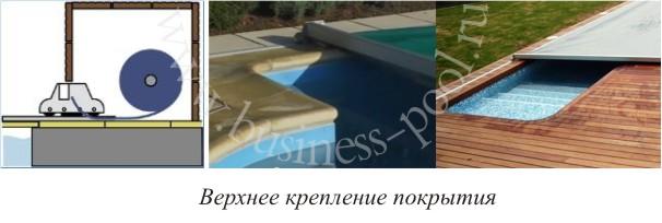 Фото - верхнее крепление покрытия бассейна