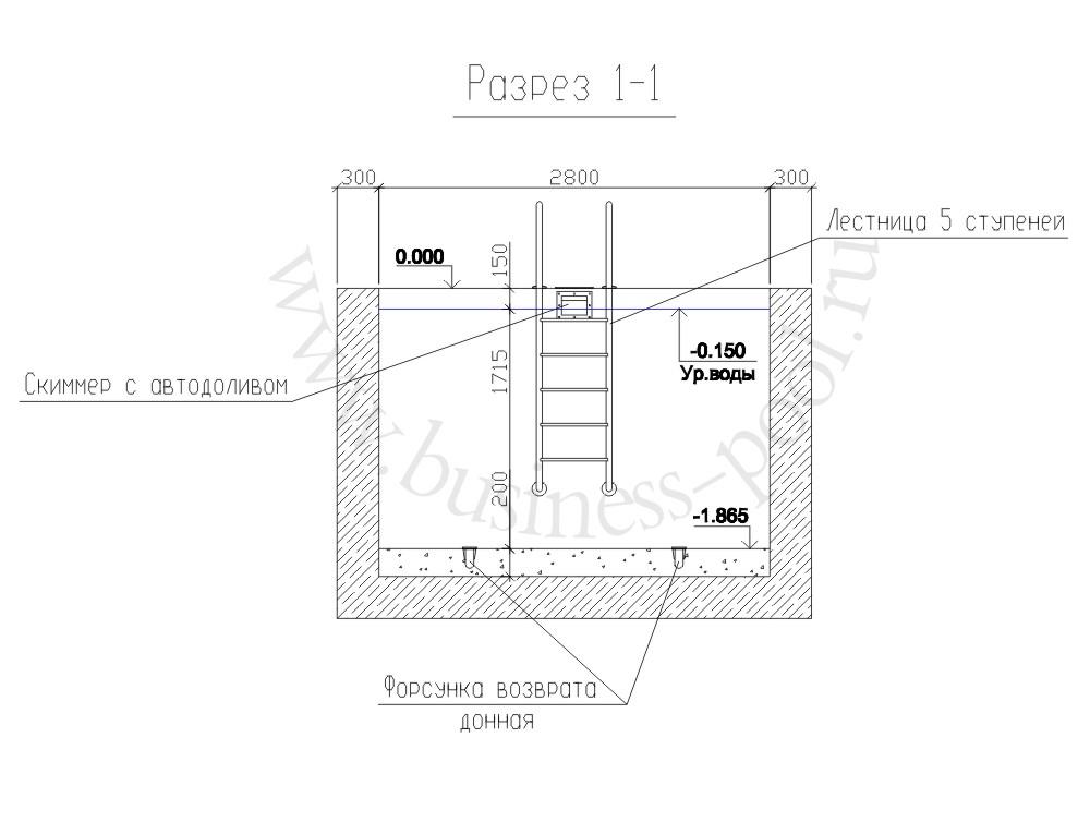 П-001/с  Разрез 1-1
