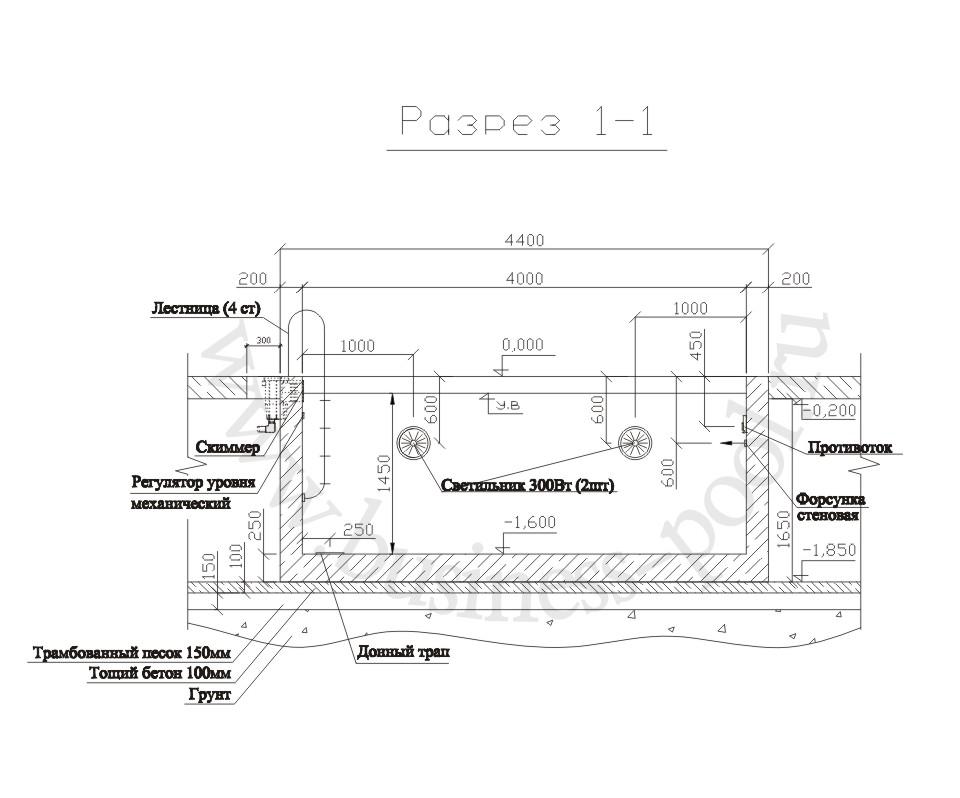 П-004/с  Разрез 1-1