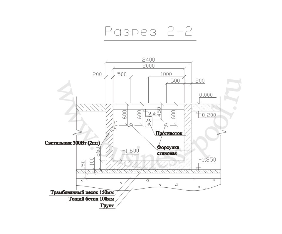 П-004/с Разрез 2-2