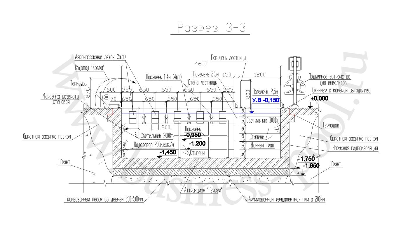 П-013/ос  Разрез 3-3