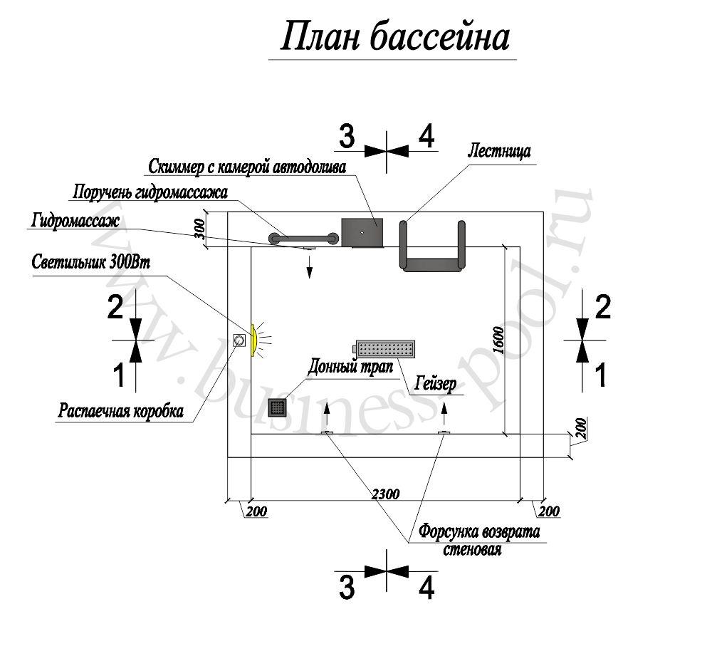 Планировка проекта тз-0001-с