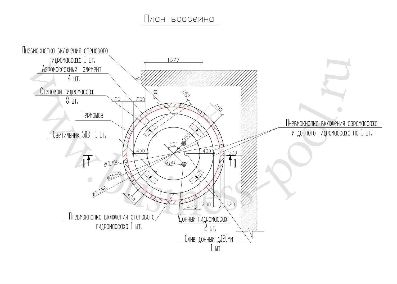 Планировка проекта тз-0002-с
