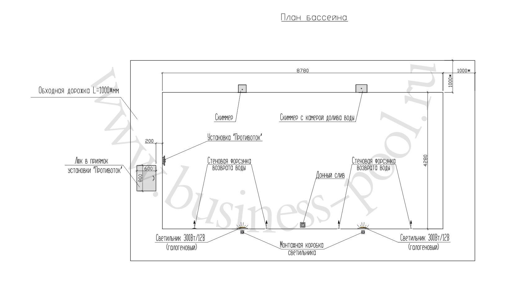 Планировка проекта тз-0033-с