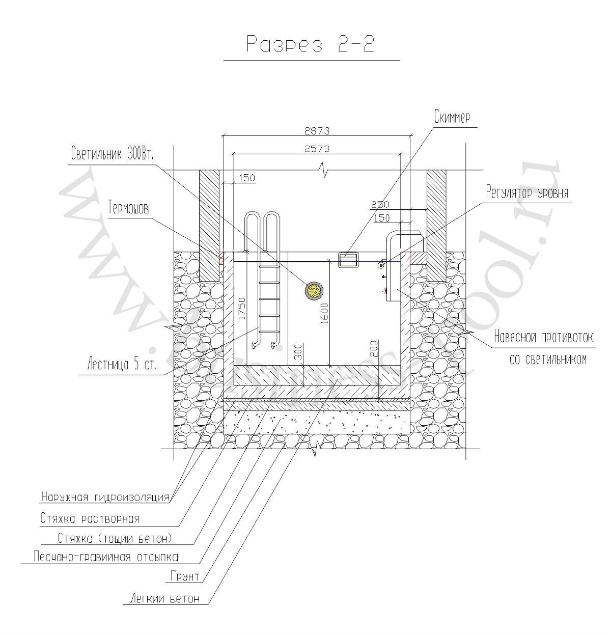 Разрез 2-2 тз-0043-с