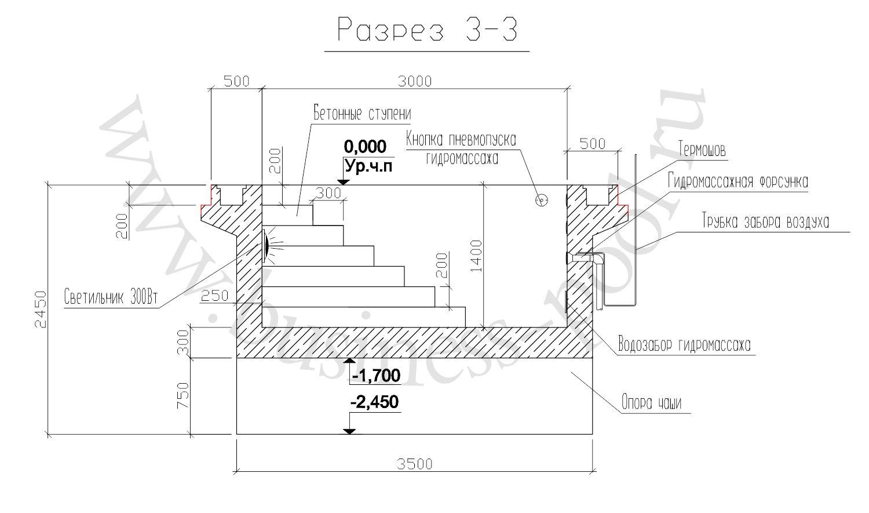 Разрез 3-3 тз-0022-п